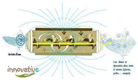 acquavitaée purifieur d'eau 4 en 1-schéma-de-fonctionnement