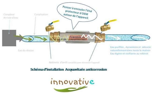 comment se pose acquavitaée anticorrosion